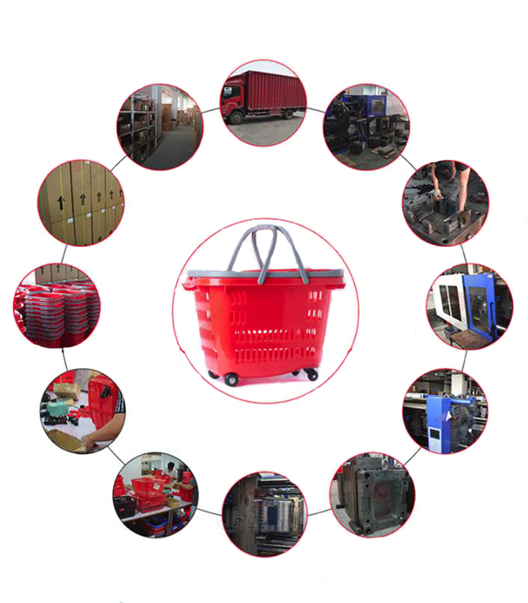 Portable Shopping Basket Details