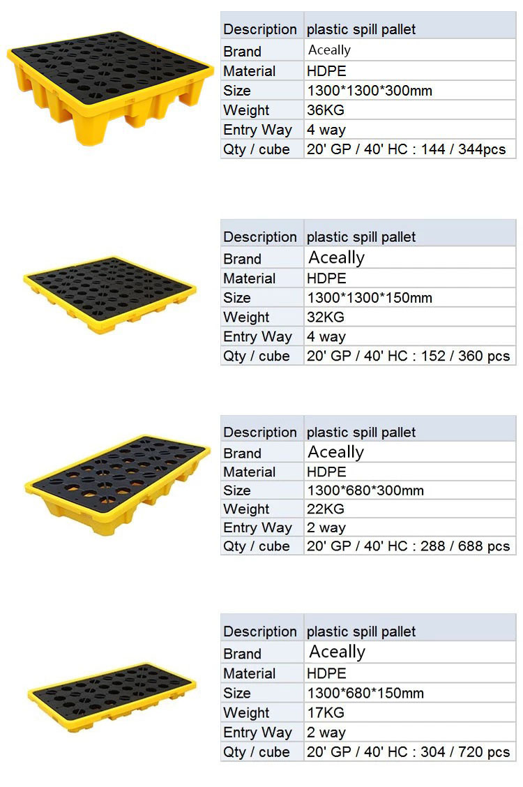 Plastic Spill Containment Pallet